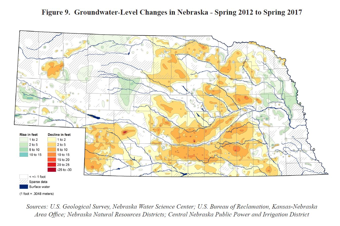 Report Nebraska Continues To See Modest Groundwater Decline