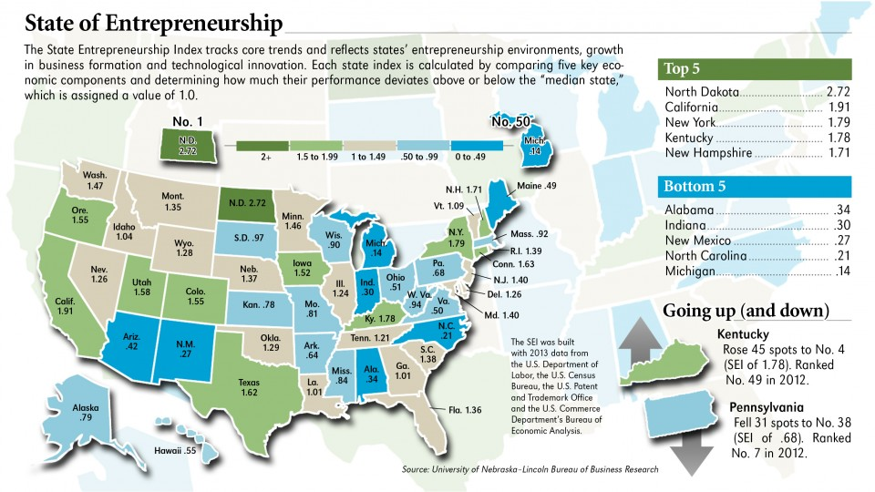 2013 State Entrepreneurship Index