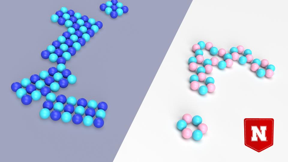 Rendering of atoms