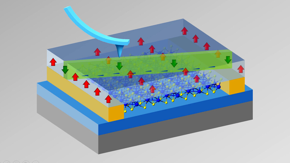 Rendering of nanomaterials