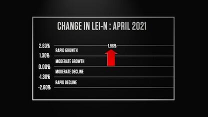 Nebraska Bureau of Business Research Leading Economic Indicator – May 2021