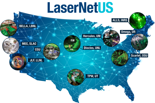 Map of LaserNetUS network host institutions.
