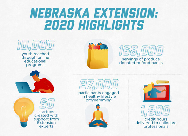 Extension: By the Numbers