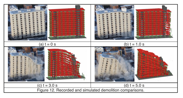 This graphic shows a side-by-side comparison in real time of photos of Pound Hall during the demolition and simulations created in a computer model that predicted how the building would fall.