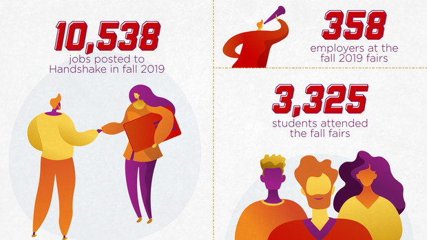 Career Fair: By the Numbers