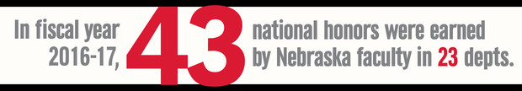 Since 2011, 19 Nebraska faculty have been named AAAS fellows. Nebraska has 34 faculty overall who are AAAS fellows.