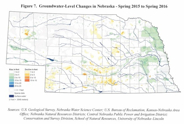 This map from the 2016 Nebraska Statewide Groundwater-Level Monitoring Report shows groundwater-level changes in Nebraska from spring 2015 to spring 2016.